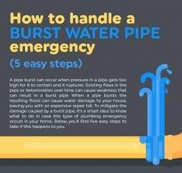 Infographic Burst Pipe